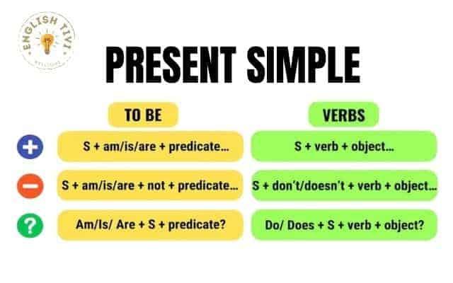 Present-Simple-Tense