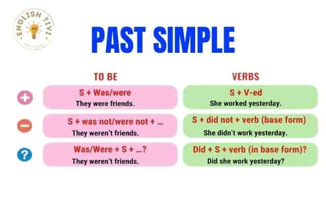 Form-of-Past-Simple-Tense