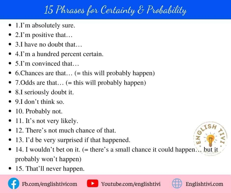 15 Phrases for Certainty & Probability