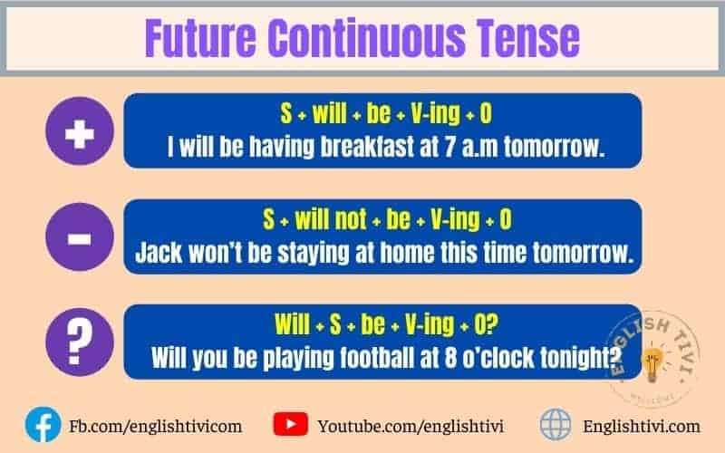Structure ofFuture Continuous Tense