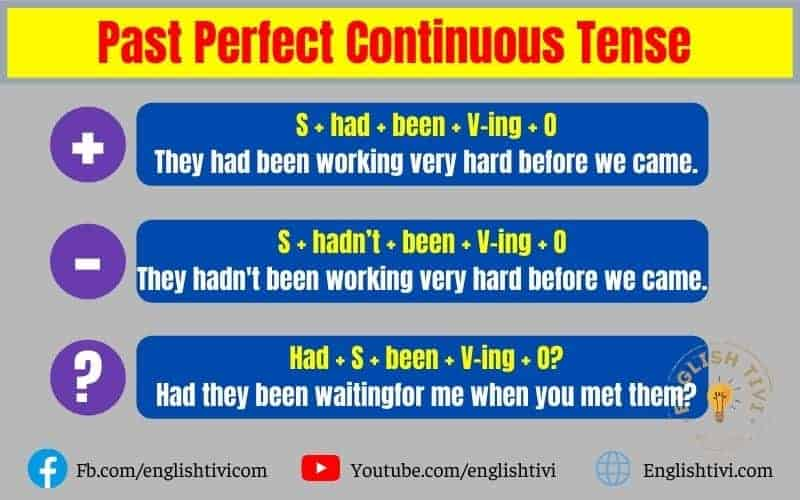 Form of  Past Perfect Continuous Tense