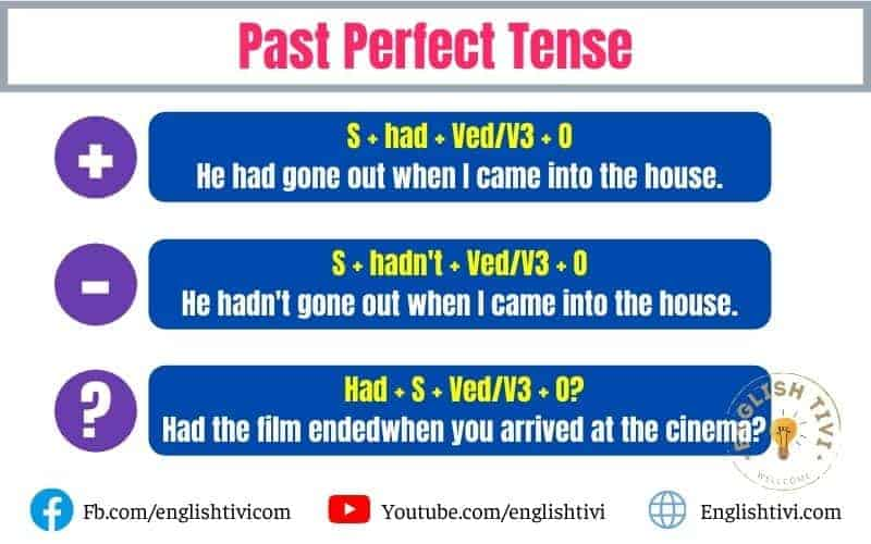 Form of Past Perfect Tense