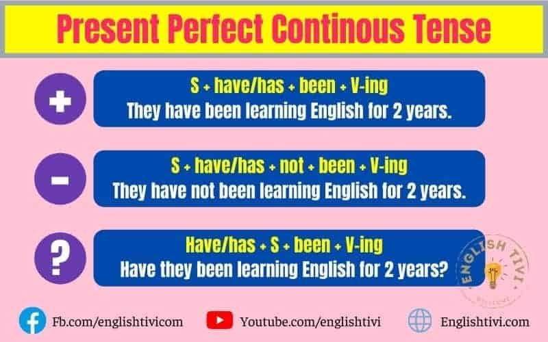 Structure Present Perfect Continous Tense