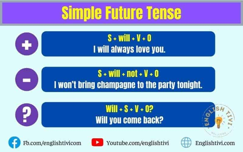 Structure of Simple Future